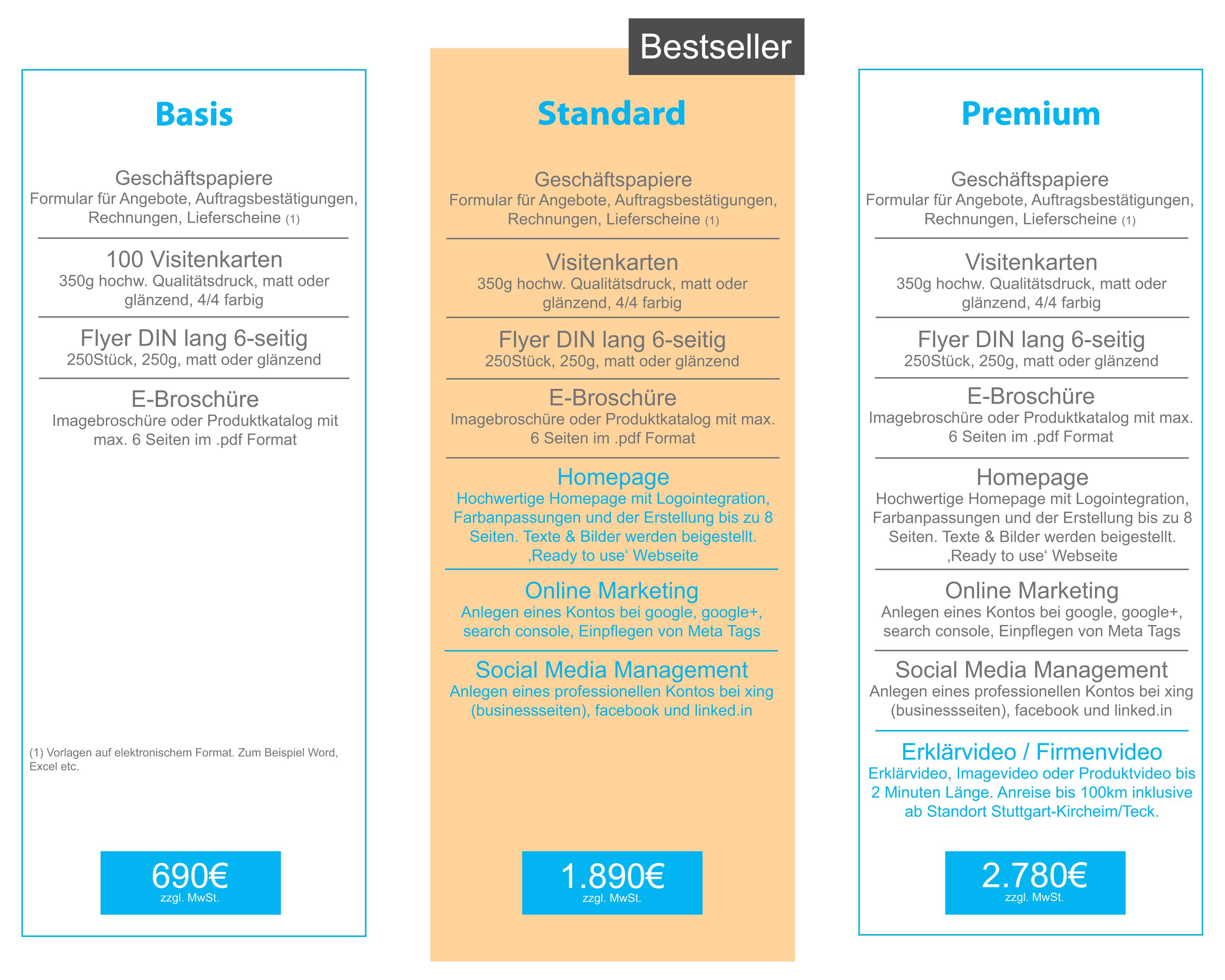 Existenzgründungspakete Creative Promotion Werbeagentur I